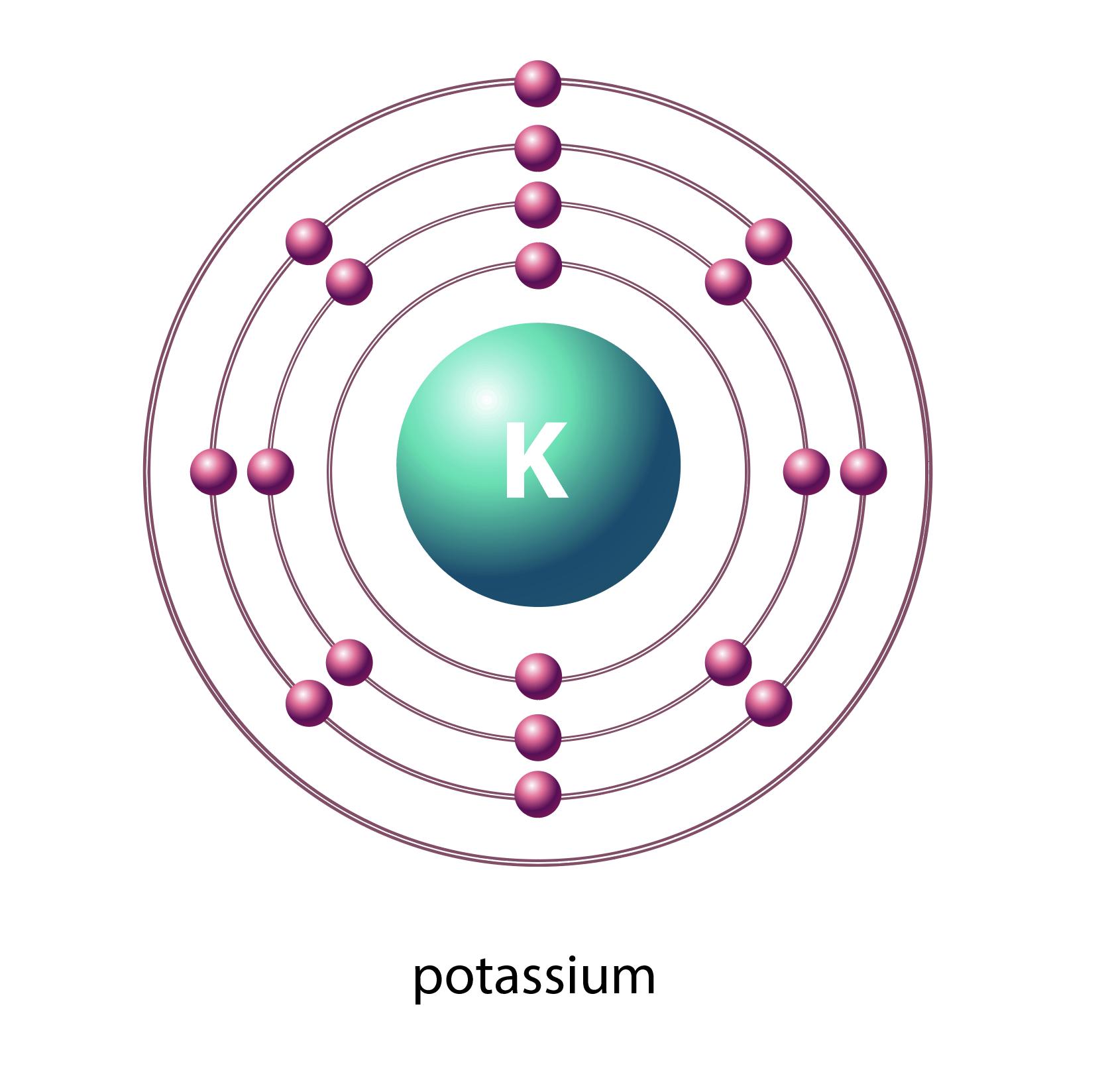 potassium molecule